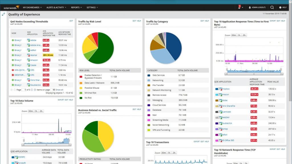 Consola de monitorizacion de servidores